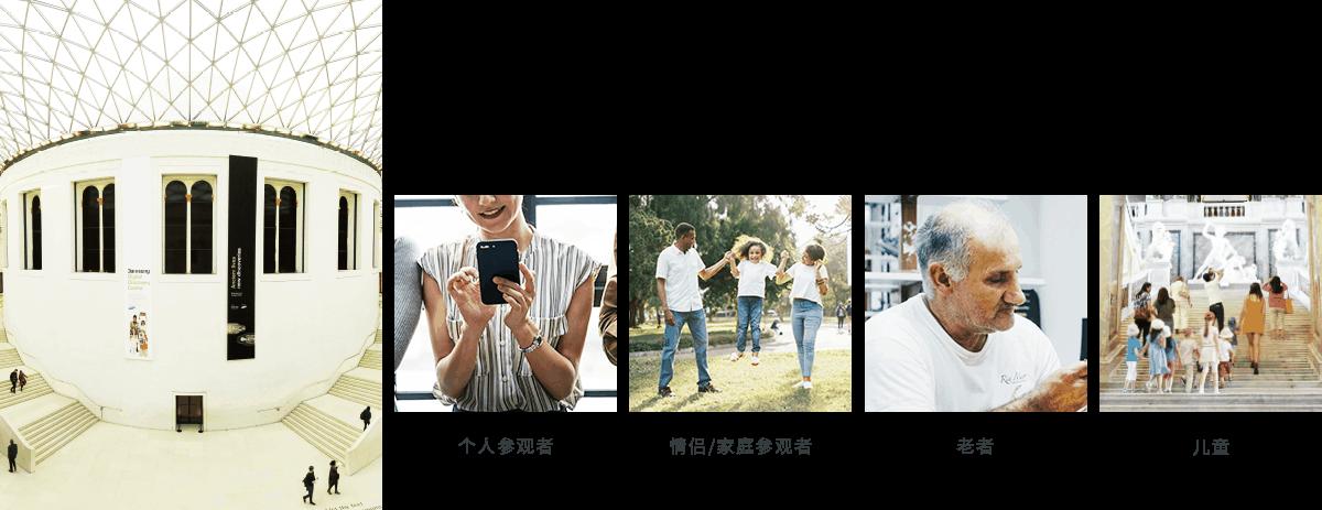 手机智慧导览系统-不同类型参观者图